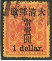China red revenue small